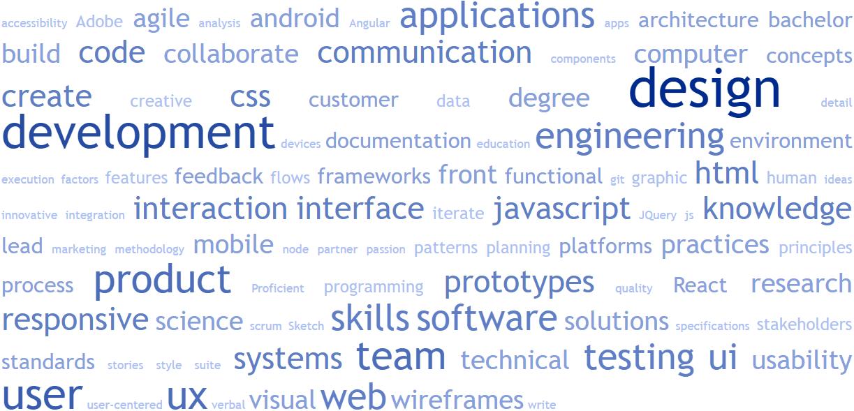 UX Engineer Job Description, Based on 500 Jobs - UX Engineer (UXE)
