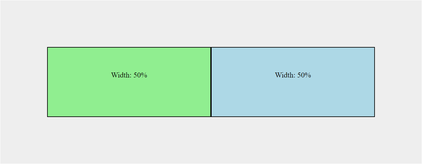 How to Make Inline-Block Elements Add Up to 100% Width – UX Engineer